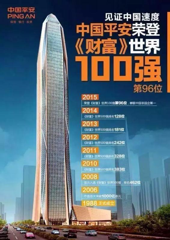 区域主任_中国平安综合金融集团甘肃分公司招
