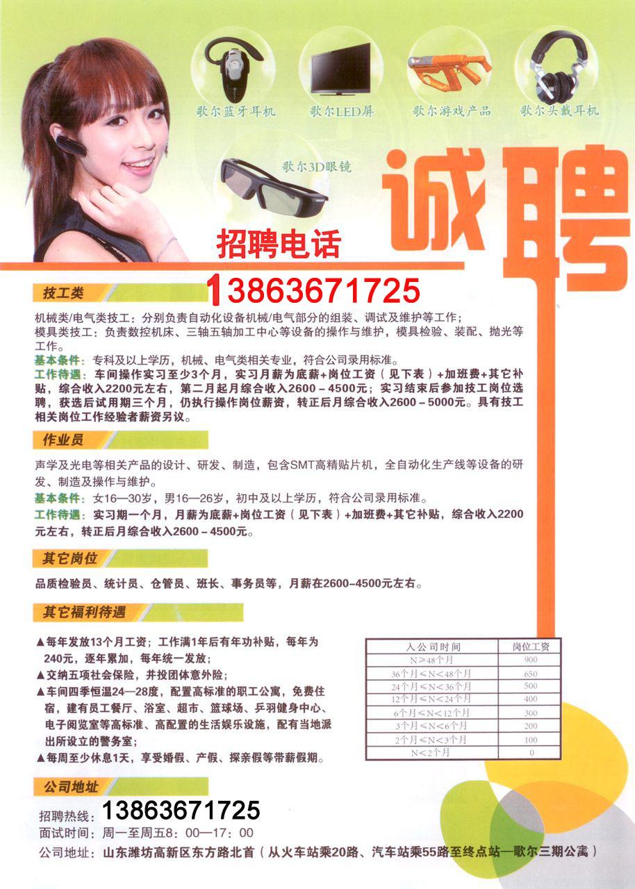 潍坊歌尔2017招聘信息 电话 地址