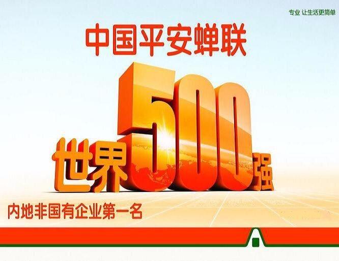 中国平安保险金融