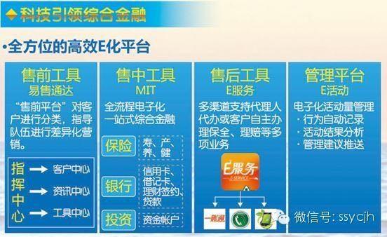 中国平安保险股份有限公司广州分公司